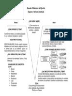 Diagrama en v Chispas