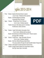 Bibliografia Escola Idioma Ingles