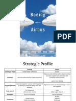 Boeing vs. Airbus
