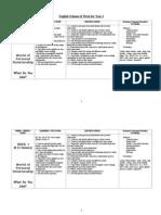 English Scheme of Work for Year 4
