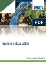 Productos para la APQ - Resumen