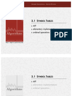 Princeton Analysis of Algorithms SymbolTables