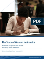 The State of Women in America