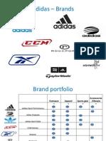 VS-Brand Management