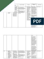 e-learning table