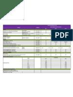 Cuadro Especificaciones Idu 2011