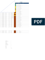 Sales Forecasting Tool