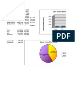 Excel Computations