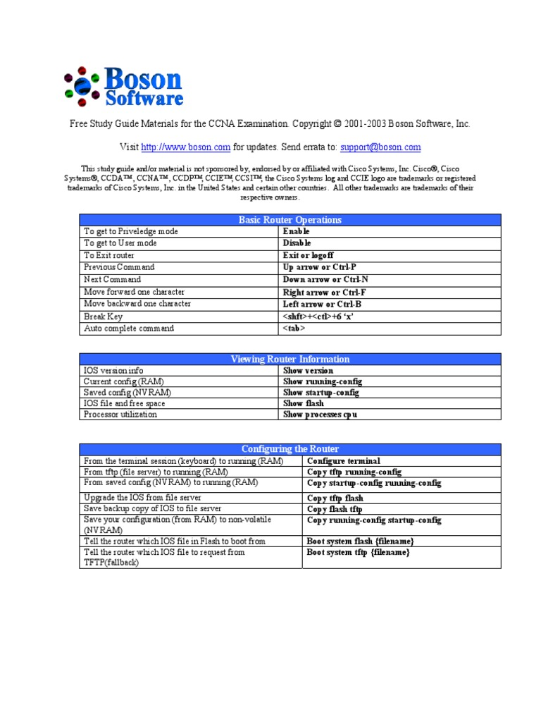 Cisco Ios Version Command