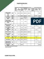 Parametros Microbiologicos de Alimentos