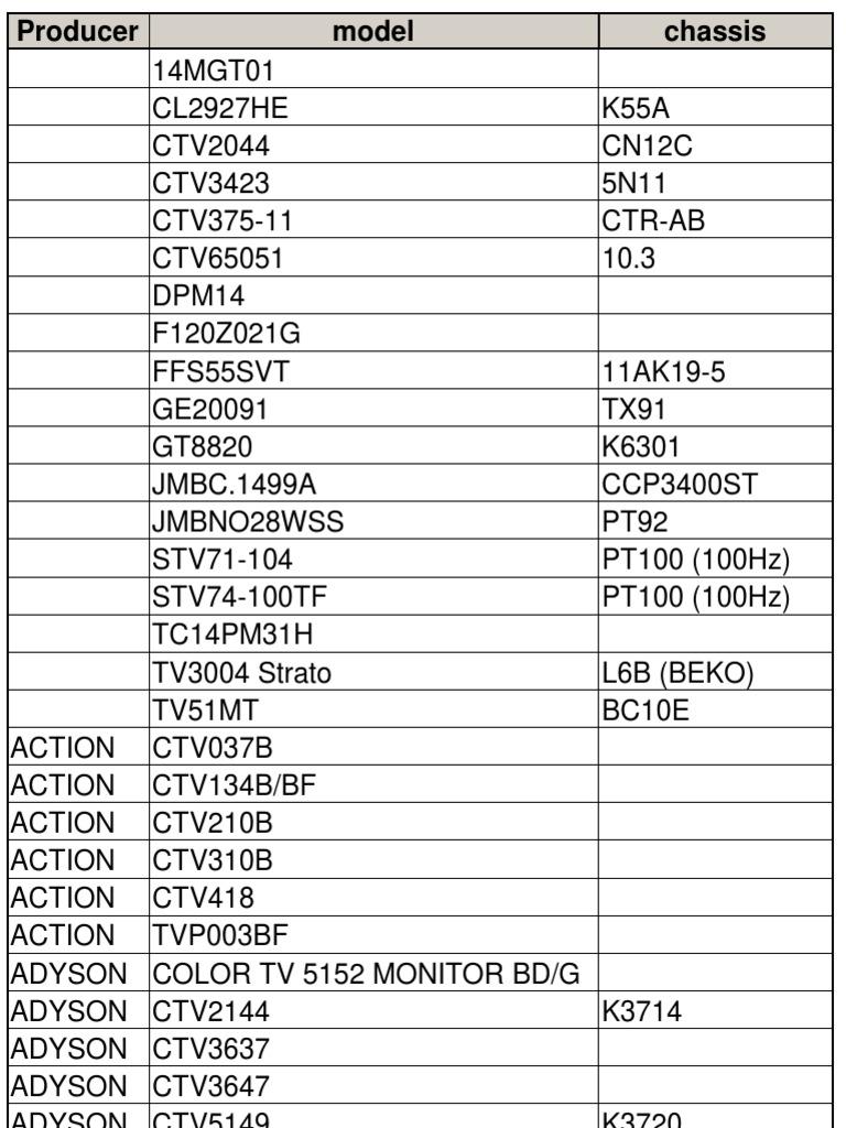 modelos e chassis de tvs rh scribd com
