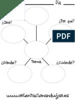 organizador-grafico-que-como-cuando-donde-porque-araña