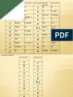 Alfabeto Griego FMM 2012 2013