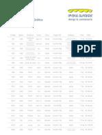 Tabela Material Grafico