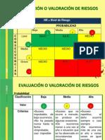 Matriz de Valoración del Riesgo  (Progrma ConstruYO Chile)