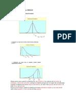 Medidas de Asimetría