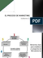 1.3 El Proceso de Marketing