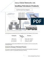 TDI14 Safety in Handling Pdfetroleum Products