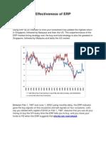 Equity Risk Premium Effectiveness
