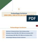Perbandingan Kurikulum 2004 Kbk 2006 Ktsp Dan 2013