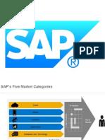 SAP PPT