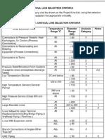 PSA- Design Basis
