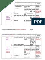 REGIMEN DE LICENCIAS –RESOLUCIÓN 233-98 CONSEJO PROVINCIAL DE EDUCACIÓN – RESOLUCIÓN 3-98 SUBSEC .DE TRABAJO DE RN
