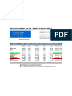 Comparativo Créditos Hipotecarios - Julio 2009