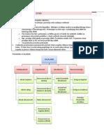 Poslovne Finance, 7. Predavanje