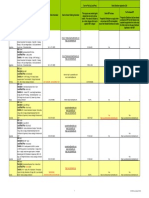 WW IBP Price List