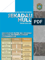 Rtr Ikk Rawak Lapak Presentation
