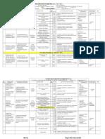 103_Planificare Semestriala 7 Sem1+2 A4