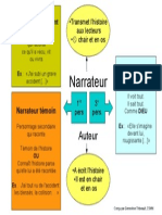 notion narrateur