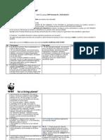 WWF-Anex Comentarii Cu Privire La Modificrile Oug 57 Din 2007