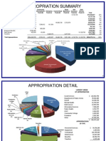Ulster County, NY, Budget for 2014