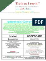 Gold Fringe Flag - USA vs US