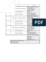 Cuadro del programa y gráficas