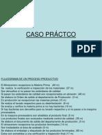 CASO PRACTCO Tiempos Estandar (1)