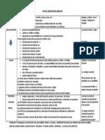ACTOS LINGUISTICOS BÁSICOS (VFU)