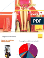 Evolution of Vietnamese Retail