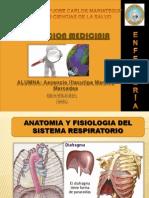 Sistema Respiratorio, Iet, Aspiracion Secreciones