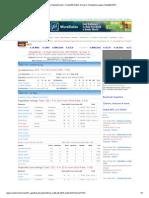 Rajasthan vs Highveld Lions, Cricket 9th Match, Group a, Champions League Twenty20 2013