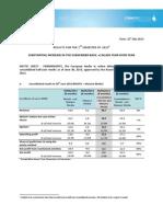 FR0004063097_2013_20130731_US_C-R1S.pdf