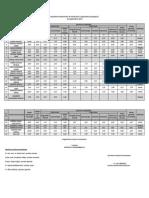 Rezultatele examenului de titularizare (capacitate) preoţească - sesiunea septembrie 2013