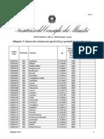 Allegato_7_opcm_4007.pdf
