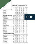 2013 CFL Rec Stats Week 12