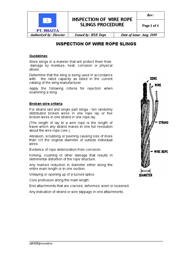Inspection of Wire Rope procedure | Rope | Wire