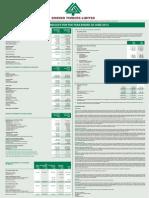 BRDR Audited results for FY ended 30 Jun 13.pdf
