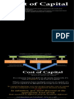 Cost of Capital, WACC and Beta