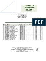 SouthWood Tonwhomes for Sale(July)